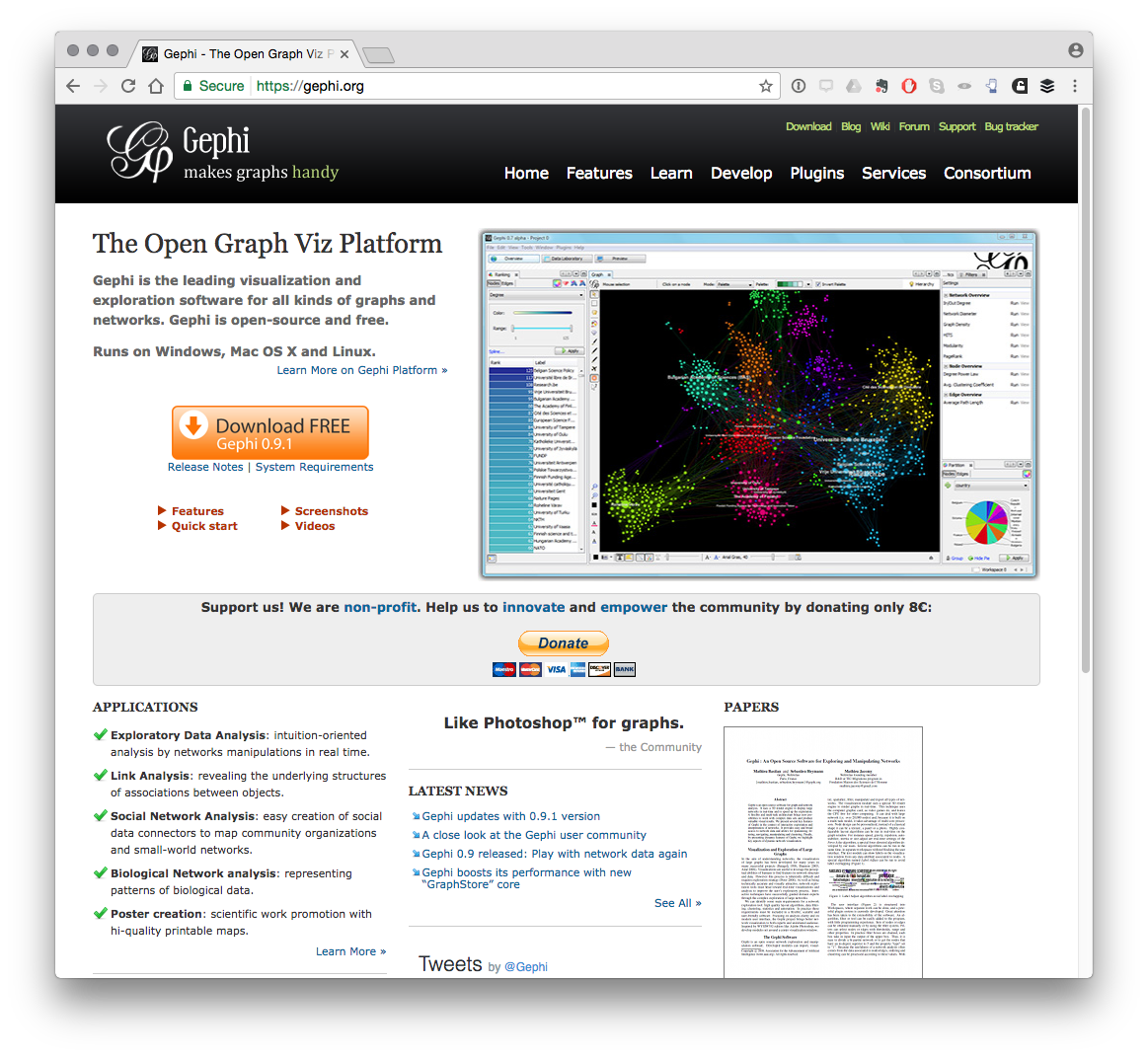 Network Visualisation With Gephi Paul Oldhams Analytics Blog Here Is A Wiring Diagram That I Found Online It Looks Exactly Like You Can Read The Chapter In Electronic Book Format And Find All Materials Including Presentations At Wipo Github Homepage