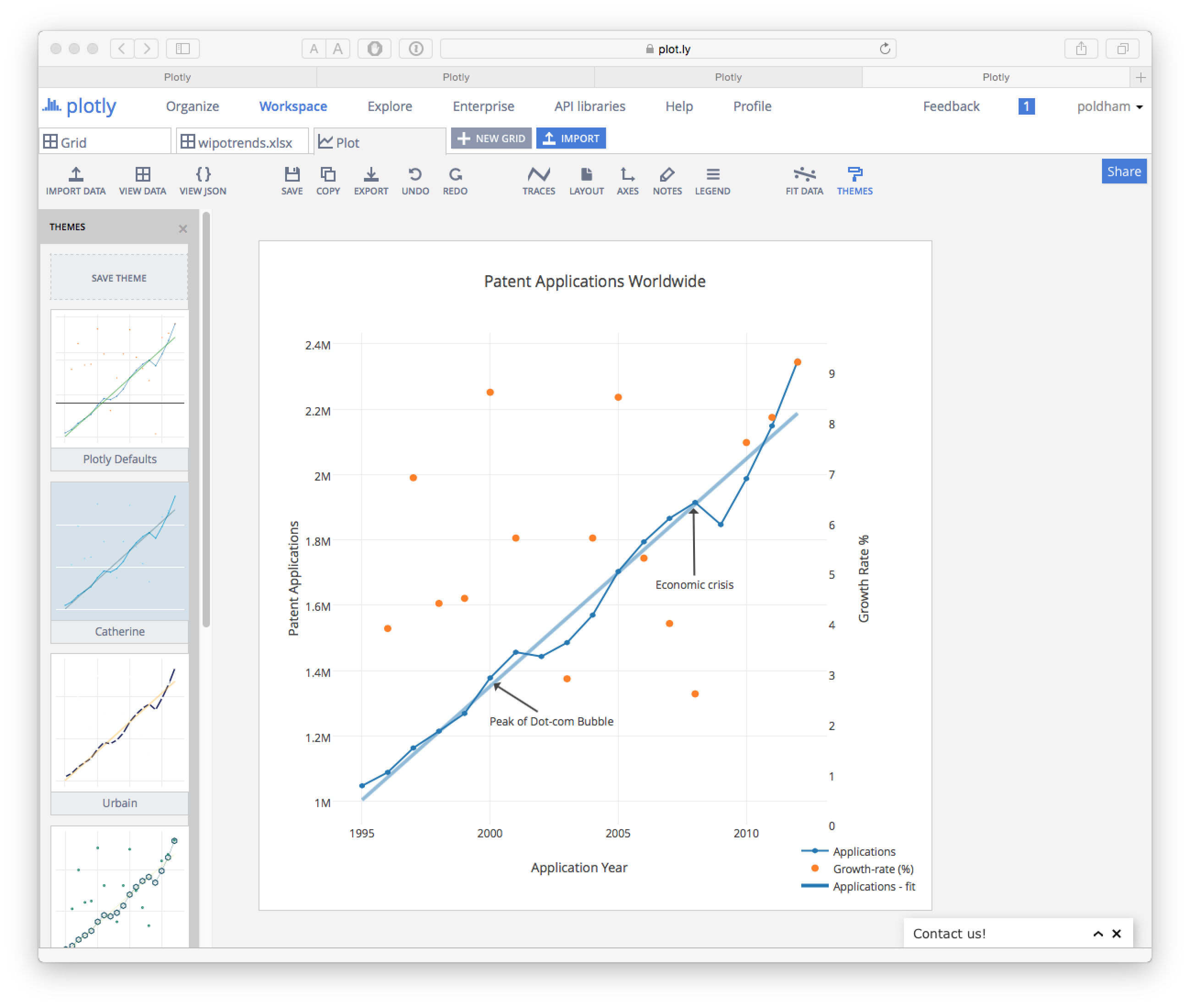 An Introduction to Plotly for Patent Analytics | R-bloggers